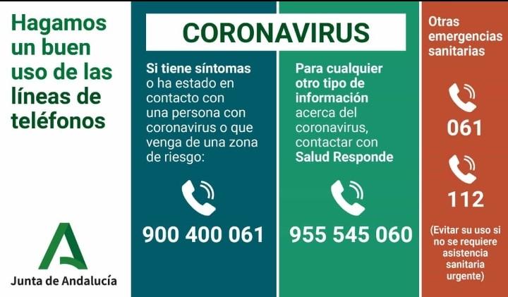 telefonos coronavirus.jpg